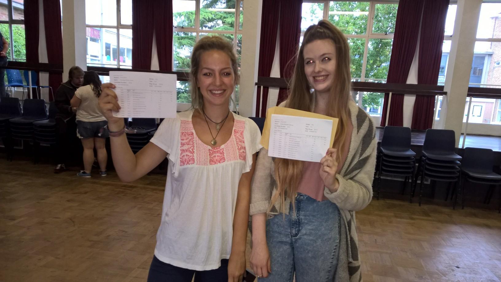 Platts hyundai used car dealership in high wycombe - A Level Results Furze Platt Senior School From Royal Borough Observer