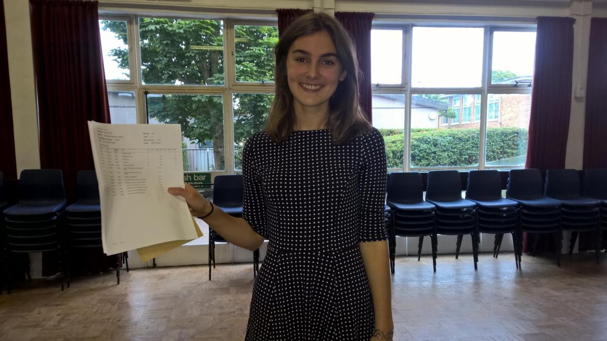 Platts hyundai used car dealership in high wycombe - A Level Results Furze Platt Senior School